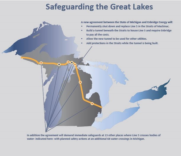 Line 5 in Michigan to be Replaced with $500M Oil and Liquid