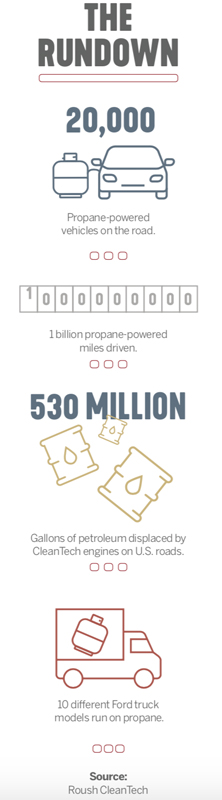 EV Alternative infographic
