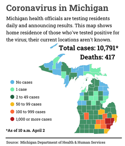 Bridge map of Michigan coronavirus cases